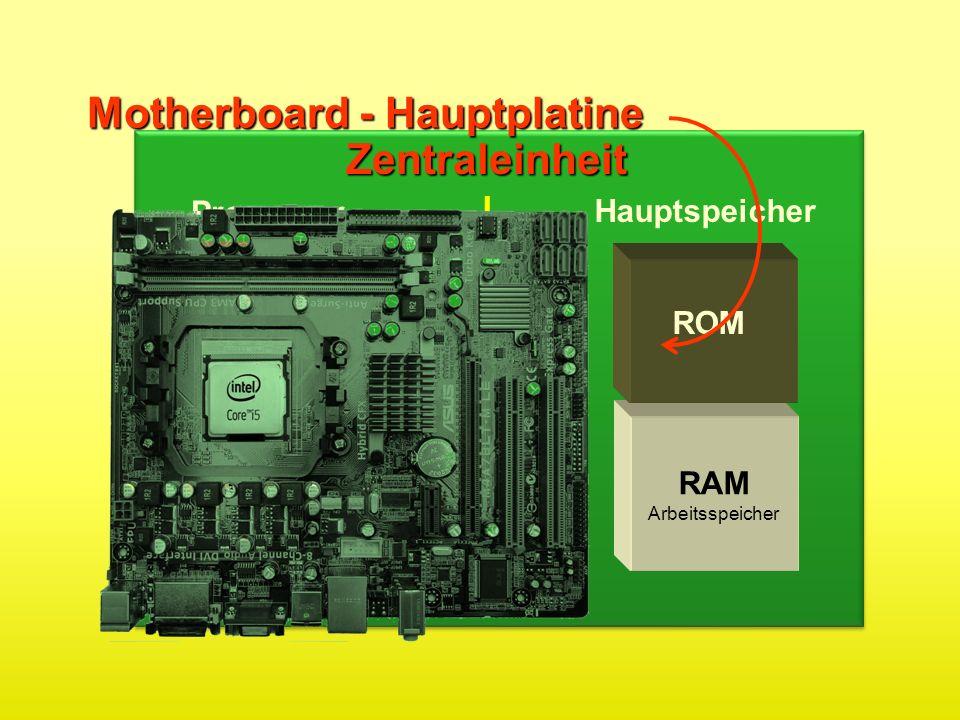 Rechenwerk Steuerwerk ROM RAM ArbeitsspeicherZentraleinheit Prozessor Hauptspeicher + Motherboard - Hauptplatine