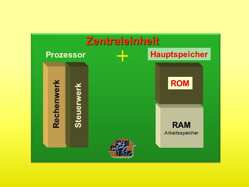 Rechenwerk Steuerwerk ROM RAM Arbeitsspeicher Zentraleinheit Prozessor Hauptspeicher +