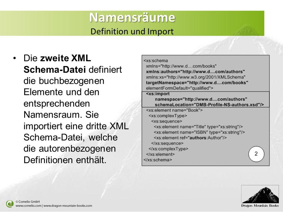Namensräume Namensräume Definition und Import Die zweite XML Schema-Datei definiert die buchbezogenen Elemente und den entsprechenden Namensraum. Sie