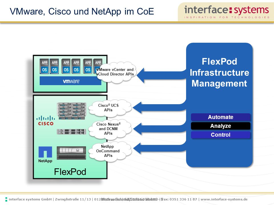 interface systems GmbH | Zwinglistraße 11/13 | 01277 Dresden | Tel.: 0351 318 09 0 | Fax: 0351 336 11 87 | www.interface-systems.de Markus Schmidt/Stefanie Maletti - 6 Hard- und Software-Voraussetzungen Vmware vCloud Director Vmware Site Recovery Manager