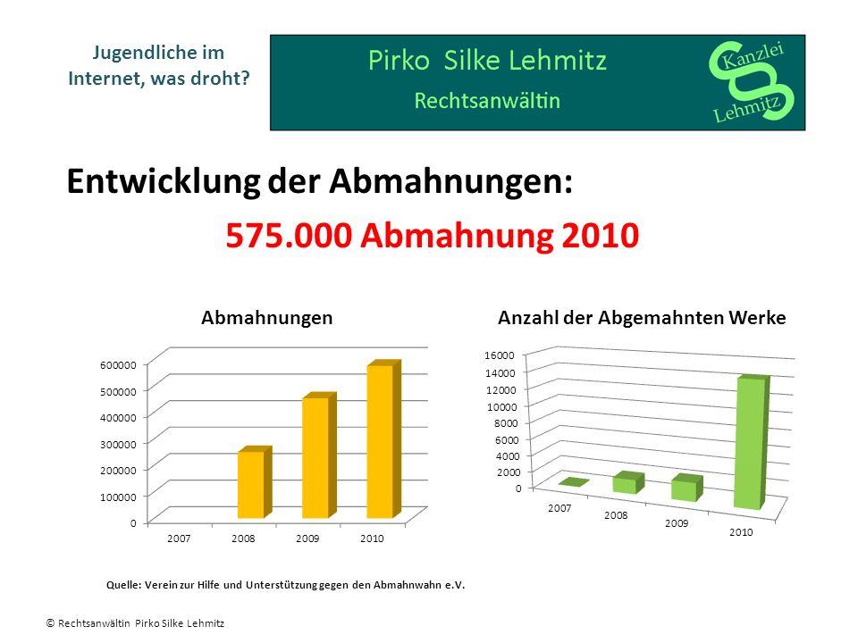 Entwicklung der Abmahnungen: 575.000 Abmahnung 2010 Jugendliche im Internet, was droht? Quelle: Verein zur Hilfe und Unterstützung gegen den Abmahnwah