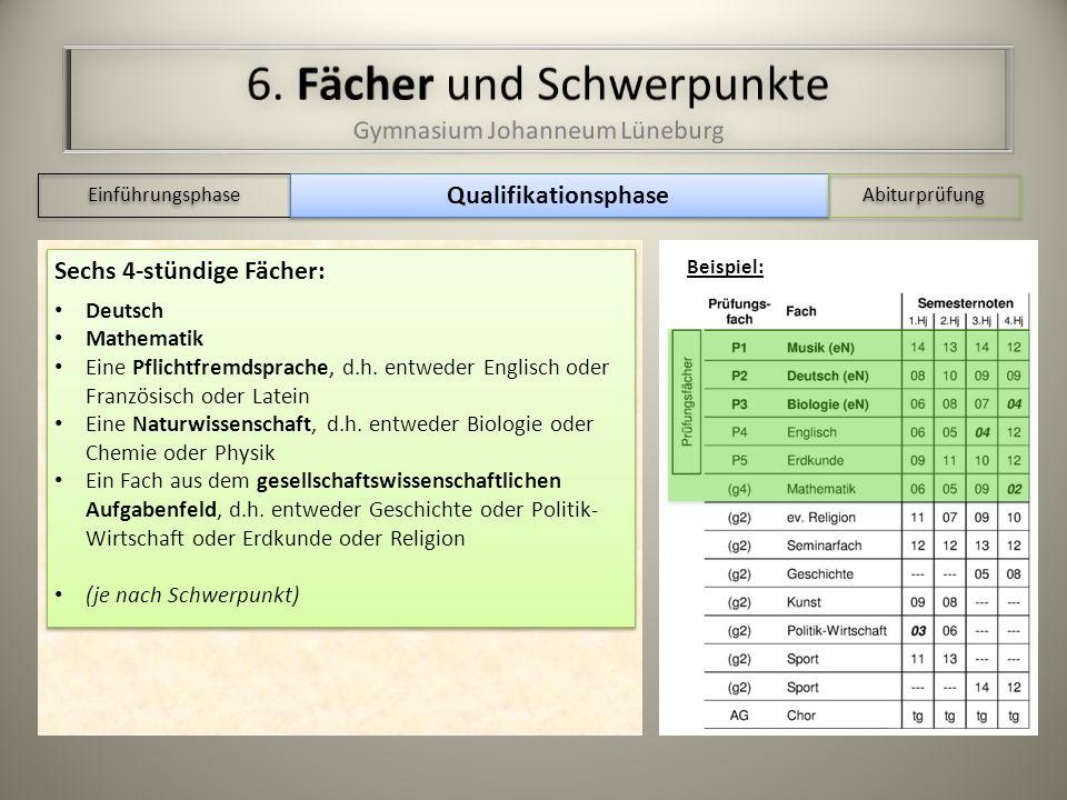 Einführungsphase Qualifikationsphase Abiturprüfung Beispiel: Sechs 4-stündige Fächer: Deutsch Mathematik Eine Pflichtfremdsprache, d.h.