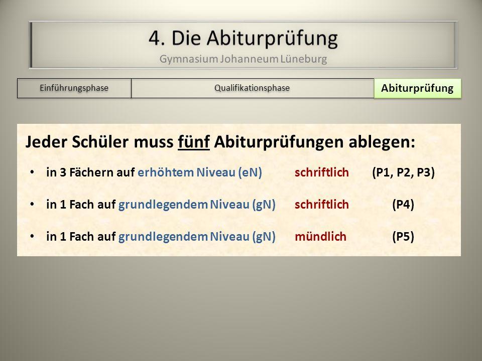 4-stündige Fächer: Musik oder Kunst Deutsch Fremdsprache 1 Mathematik Naturwissens.