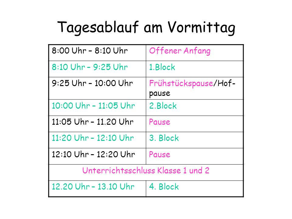 Tagesablauf am Vormittag 8:00 Uhr – 8:10 UhrOffener Anfang 8:10 Uhr – 9:25 Uhr1.Block 9:25 Uhr – 10:00 UhrFrühstückspause/Hof- pause 10:00 Uhr – 11:05 Uhr2.Block 11:05 Uhr – 11.20 UhrPause 11:20 Uhr – 12:10 Uhr3.