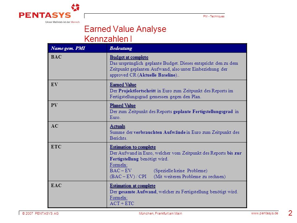 © 2007 PENTASYS AG   München, Frankfurt am Main 2 PM - Techniques Earned Value Analyse Kennzahlen I Name gem.