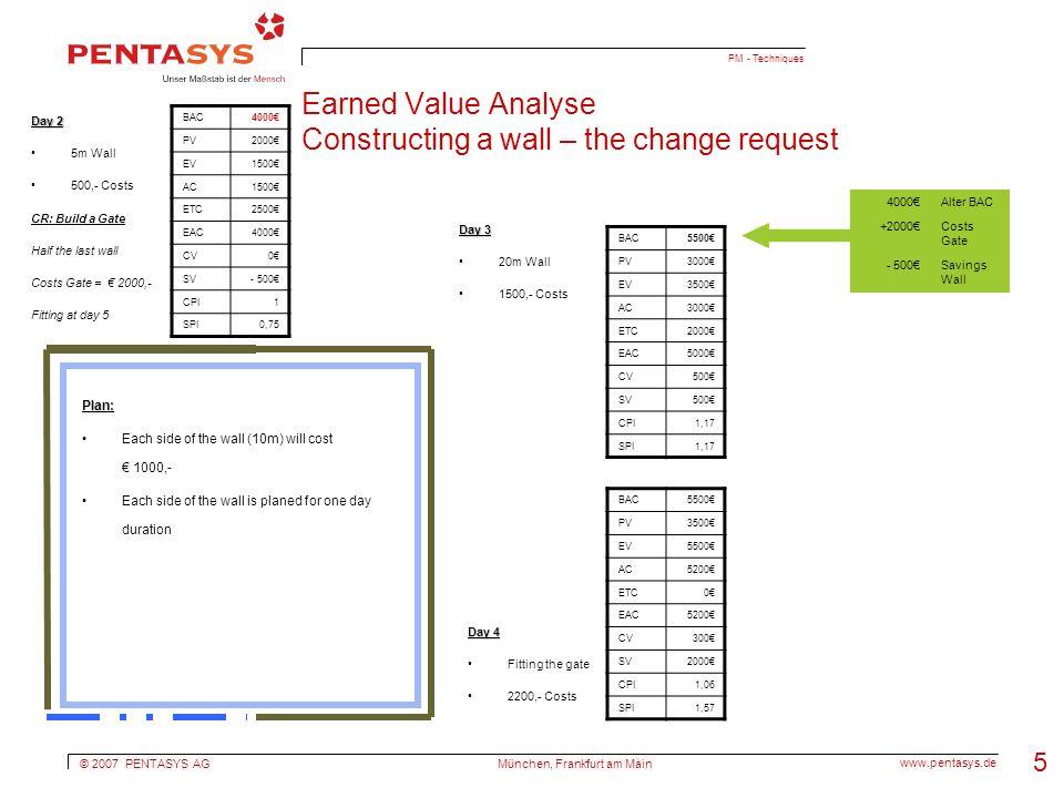 © 2007 PENTASYS AG www.pentasys.de München, Frankfurt am Main 6 PM - Techniques Earned Value Analyse Indizes