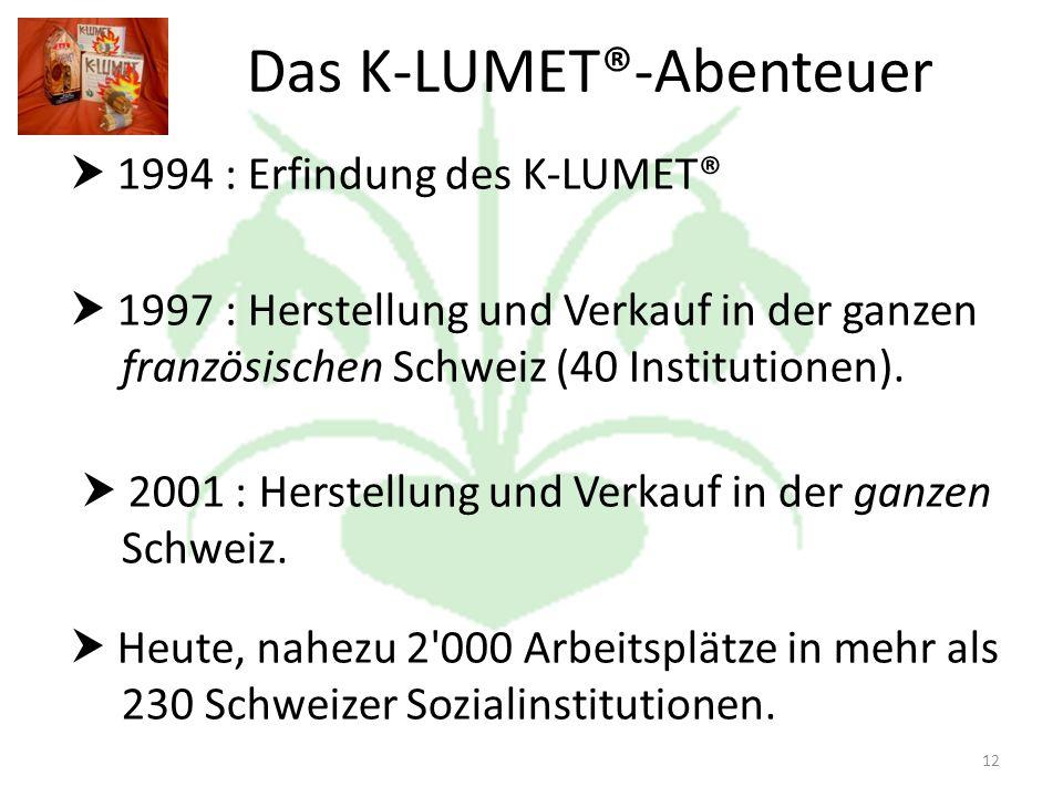 1994 : Erfindung des K-LUMET® 1997 : Herstellung und Verkauf in der ganzen französischen Schweiz (40 Institutionen).