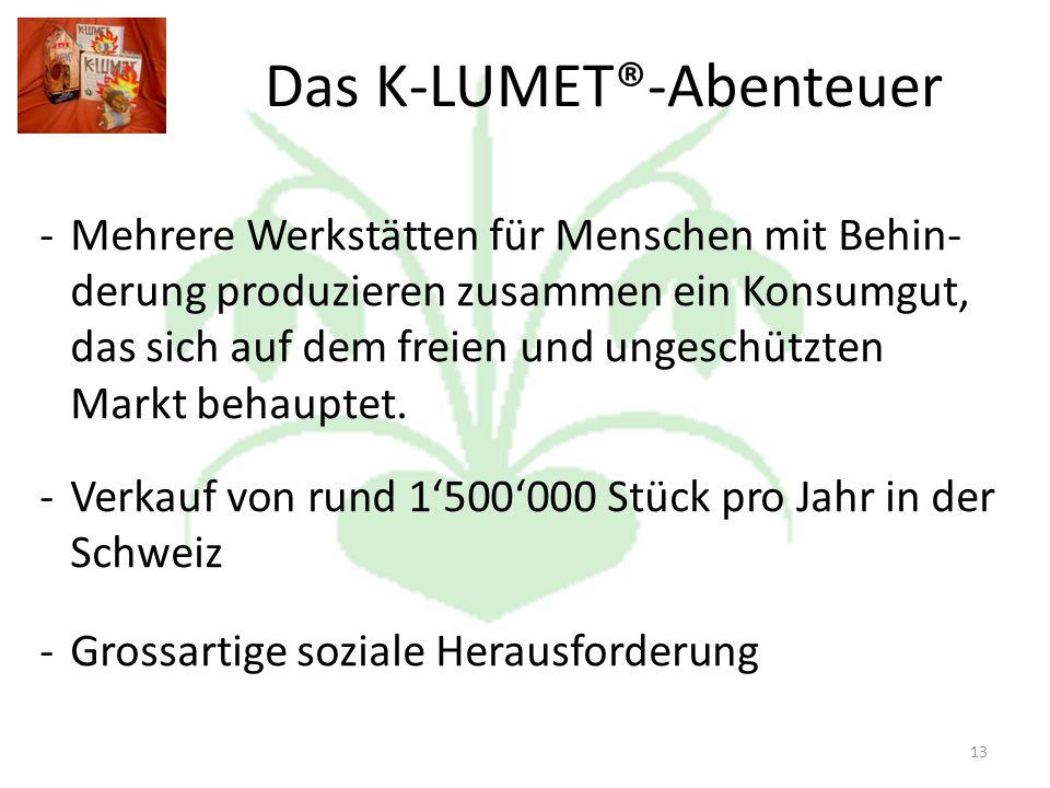 Das K-LUMET®-Abenteuer -Mehrere Werkstätten für Menschen mit Behin- derung produzieren zusammen ein Konsumgut, das sich auf dem freien und ungeschützten Markt behauptet.