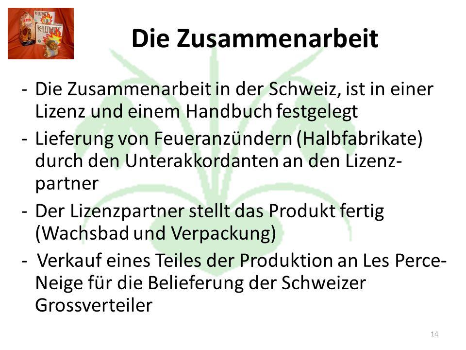 Die Zusammenarbeit -Die Zusammenarbeit in der Schweiz, ist in einer Lizenz und einem Handbuch festgelegt -Lieferung von Feueranzündern (Halbfabrikate) durch den Unterakkordanten an den Lizenz- partner -Der Lizenzpartner stellt das Produkt fertig (Wachsbad und Verpackung) - Verkauf eines Teiles der Produktion an Les Perce- Neige für die Belieferung der Schweizer Grossverteiler 14