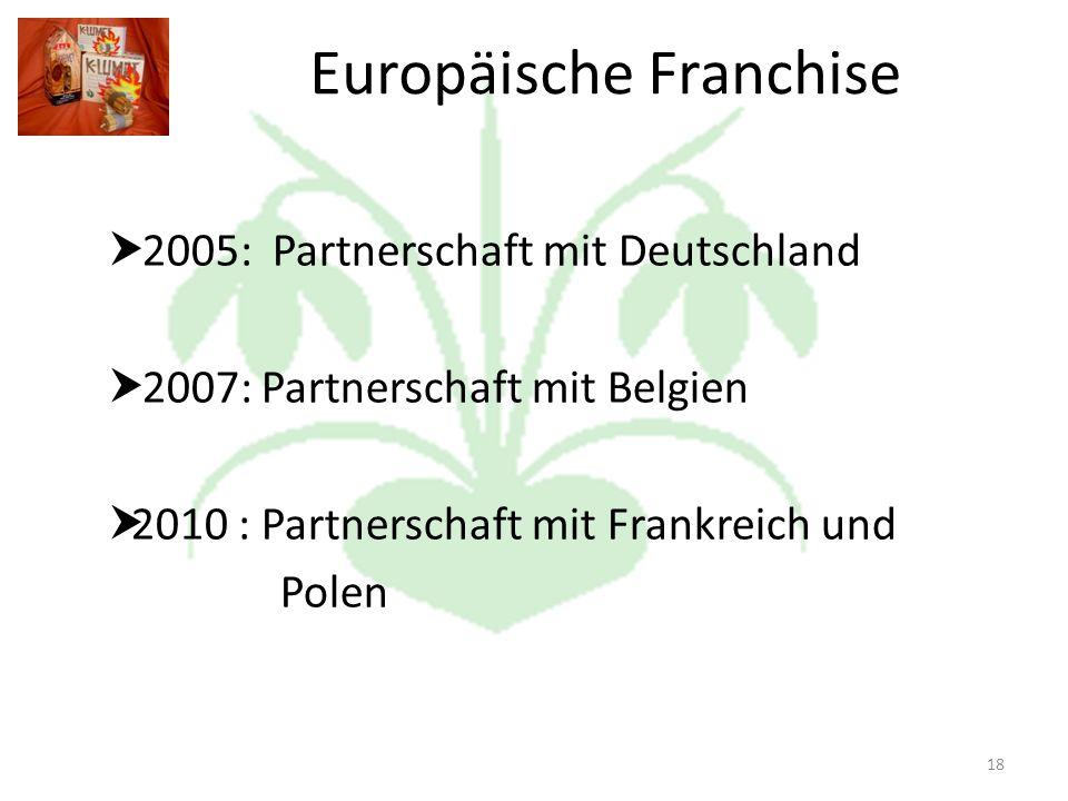 Europäische Franchise 2005: Partnerschaft mit Deutschland 2007: Partnerschaft mit Belgien 2010 : Partnerschaft mit Frankreich und Polen 18