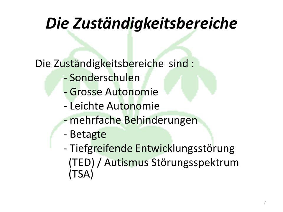 Die Zuständigkeitsbereiche Die Zuständigkeitsbereiche sind : - Sonderschulen - Grosse Autonomie - Leichte Autonomie - mehrfache Behinderungen - Betagte - Tiefgreifende Entwicklungsstörung (TED) / Autismus Störungsspektrum (TSA) 7