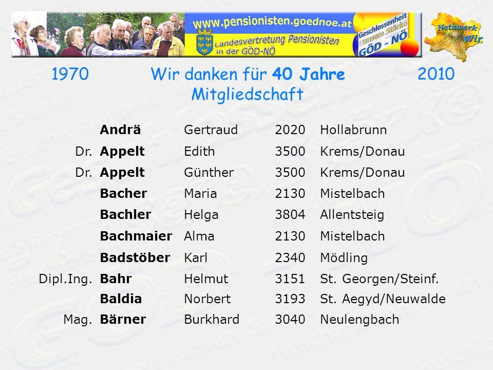19702010Wir danken für 40 Jahre Mitgliedschaft AndräGertraud2020Hollabrunn Dr.AppeltEdith3500Krems/Donau Dr.AppeltGünther3500Krems/Donau BacherMaria2130Mistelbach BachlerHelga3804Allentsteig BachmaierAlma2130Mistelbach BadstöberKarl2340Mödling Dipl.Ing.BahrHelmut3151St.