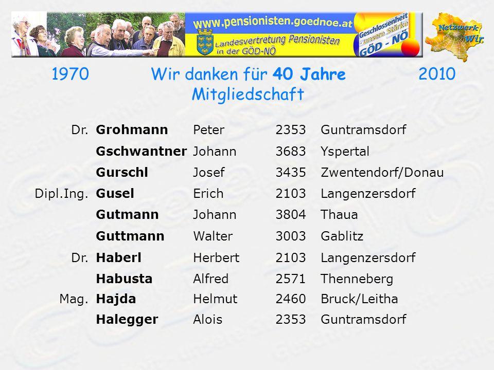 19702010Wir danken für 40 Jahre Mitgliedschaft Dr.GrohmannPeter2353Guntramsdorf GschwantnerJohann3683Yspertal GurschlJosef3435Zwentendorf/Donau Dipl.I
