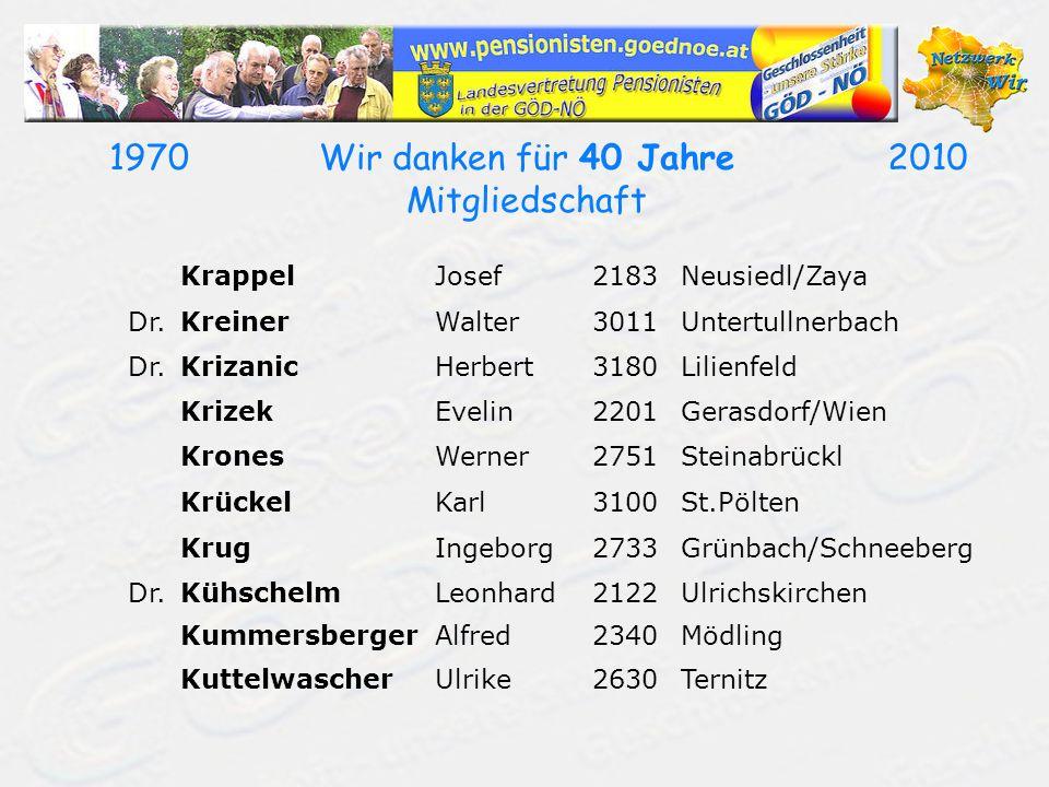 19702010Wir danken für 40 Jahre Mitgliedschaft KrappelJosef2183Neusiedl/Zaya Dr.KreinerWalter3011Untertullnerbach Dr.KrizanicHerbert3180Lilienfeld Kri