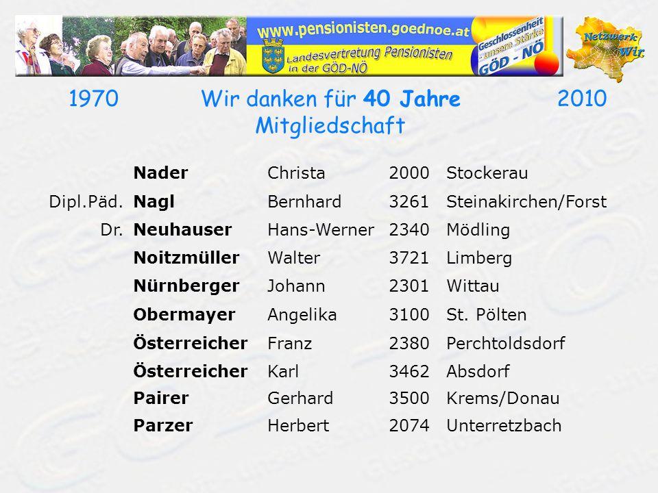 19702010Wir danken für 40 Jahre Mitgliedschaft NaderChrista2000Stockerau Dipl.Päd.NaglBernhard3261Steinakirchen/Forst Dr.NeuhauserHans-Werner2340Mödli