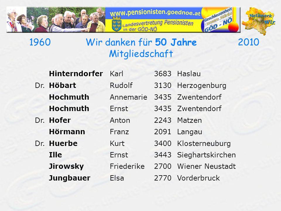 19602010Wir danken für 50 Jahre Mitgliedschaft HinterndorferKarl3683Haslau Dr.HöbartRudolf3130Herzogenburg HochmuthAnnemarie3435Zwentendorf HochmuthErnst3435Zwentendorf Dr.HoferAnton2243Matzen HörmannFranz2091Langau Dr.HuerbeKurt3400Klosterneuburg IlleErnst3443Sieghartskirchen JirowskyFriederike2700Wiener Neustadt JungbauerElsa2770Vorderbruck