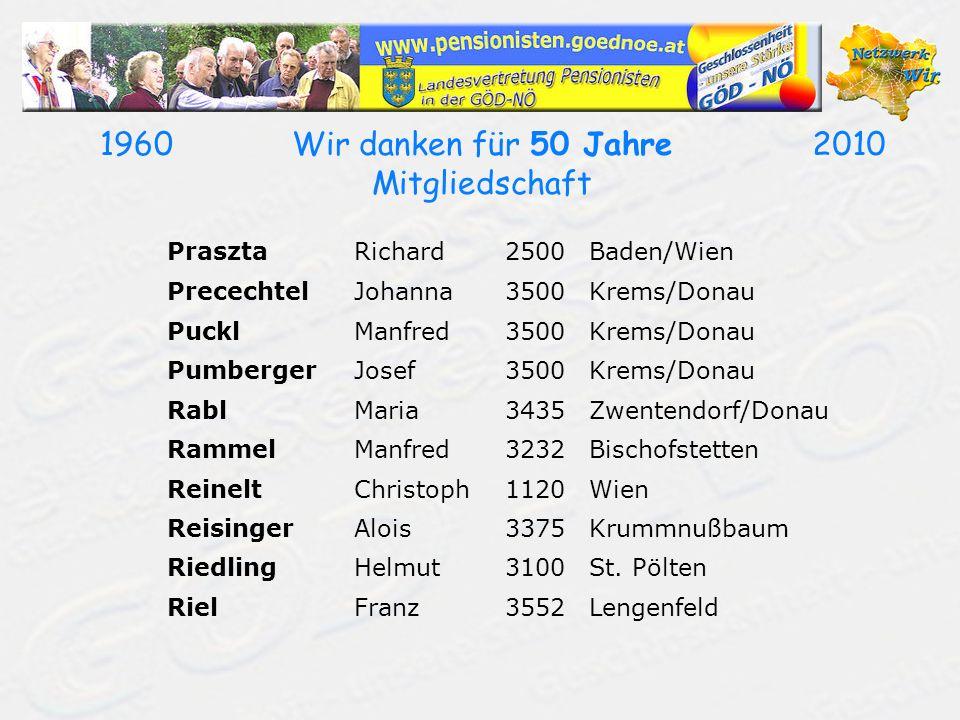 19602010Wir danken für 50 Jahre Mitgliedschaft PrasztaRichard2500Baden/Wien PrecechtelJohanna3500Krems/Donau PucklManfred3500Krems/Donau PumbergerJosef3500Krems/Donau RablMaria3435Zwentendorf/Donau RammelManfred3232Bischofstetten ReineltChristoph1120Wien ReisingerAlois3375Krummnußbaum RiedlingHelmut3100St.