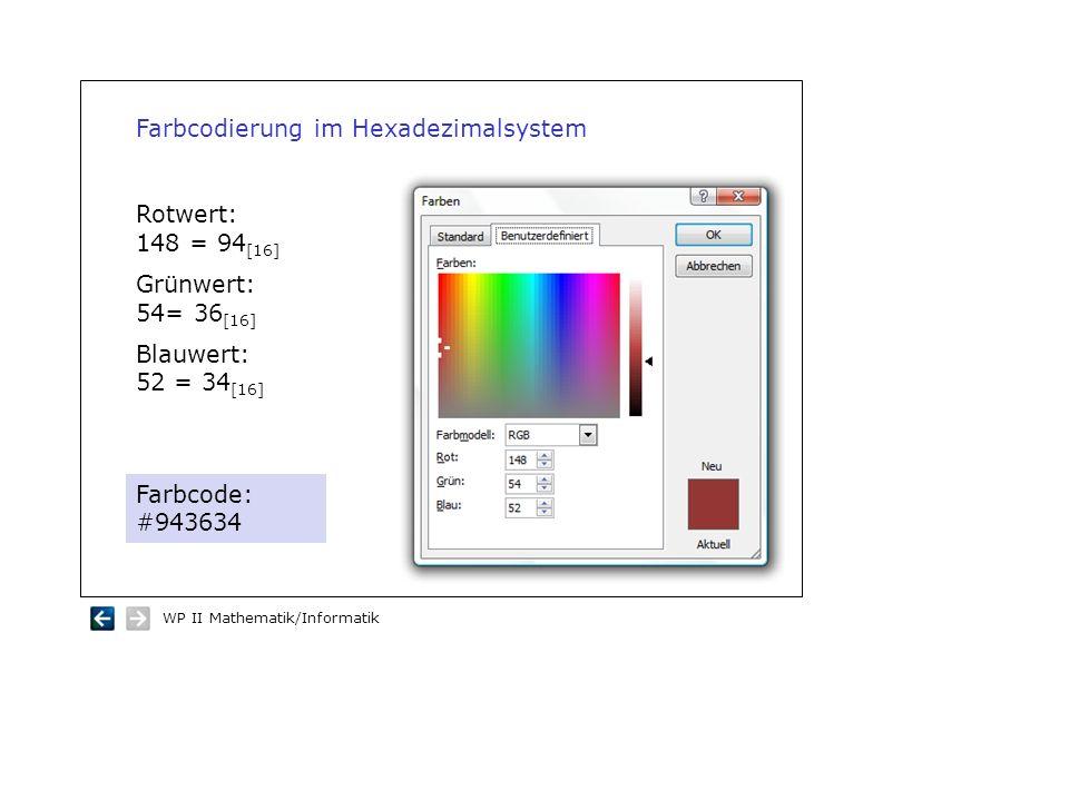 WP II Mathematik/Informatik Farbcodierung im Hexadezimalsystem Rotwert: 148 = 94 [16] Grünwert: 54= 36 [16] Blauwert: 52 = 34 [16] Farbcode: #943634