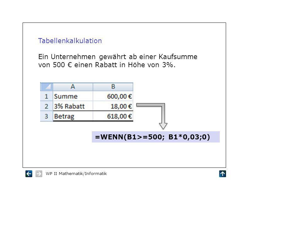 Tabellenkalkulation Ein Unternehmen gewährt ab einer Kaufsumme von 500 einen Rabatt in Höhe von 3%. =WENN(B1>=500; B1*0,03;0)