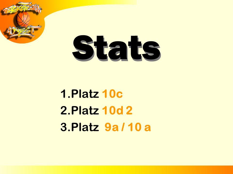 Stats 1.Platz 10c 2.Platz 10d 2 3.Platz 9a / 10 a