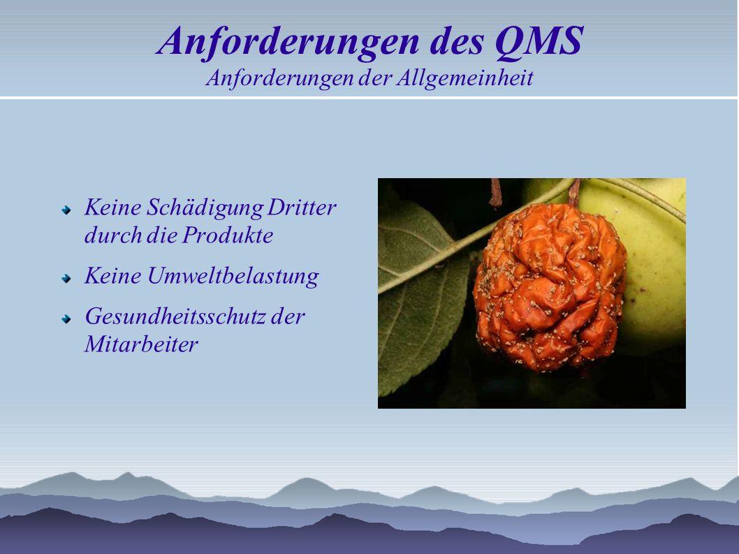 Anforderungen des QMS Anforderungen der Kunden Q-Merkmale der Produkte und Leistungen Einhaltung der vereinbarten Fehlerquote >>weitere Vertrauensbild