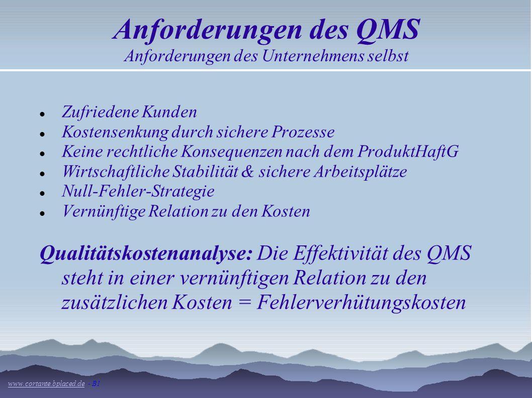 Anforderungen des QMS Anforderungen der Allgemeinheit Keine Schädigung Dritter durch die Produkte Keine Umweltbelastung Gesundheitsschutz der Mitarbei