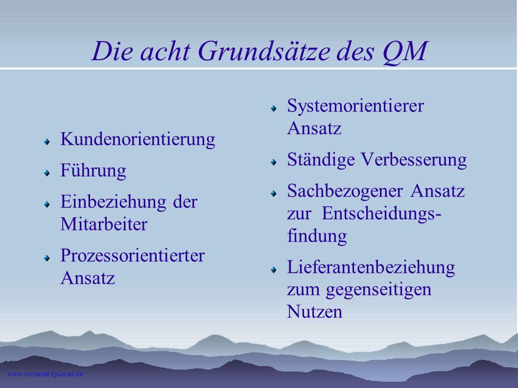 Anforderungen des QMS Anforderungen des Unternehmens selbst Zufriedene Kunden Kostensenkung durch sichere Prozesse Keine rechtliche Konsequenzen nach