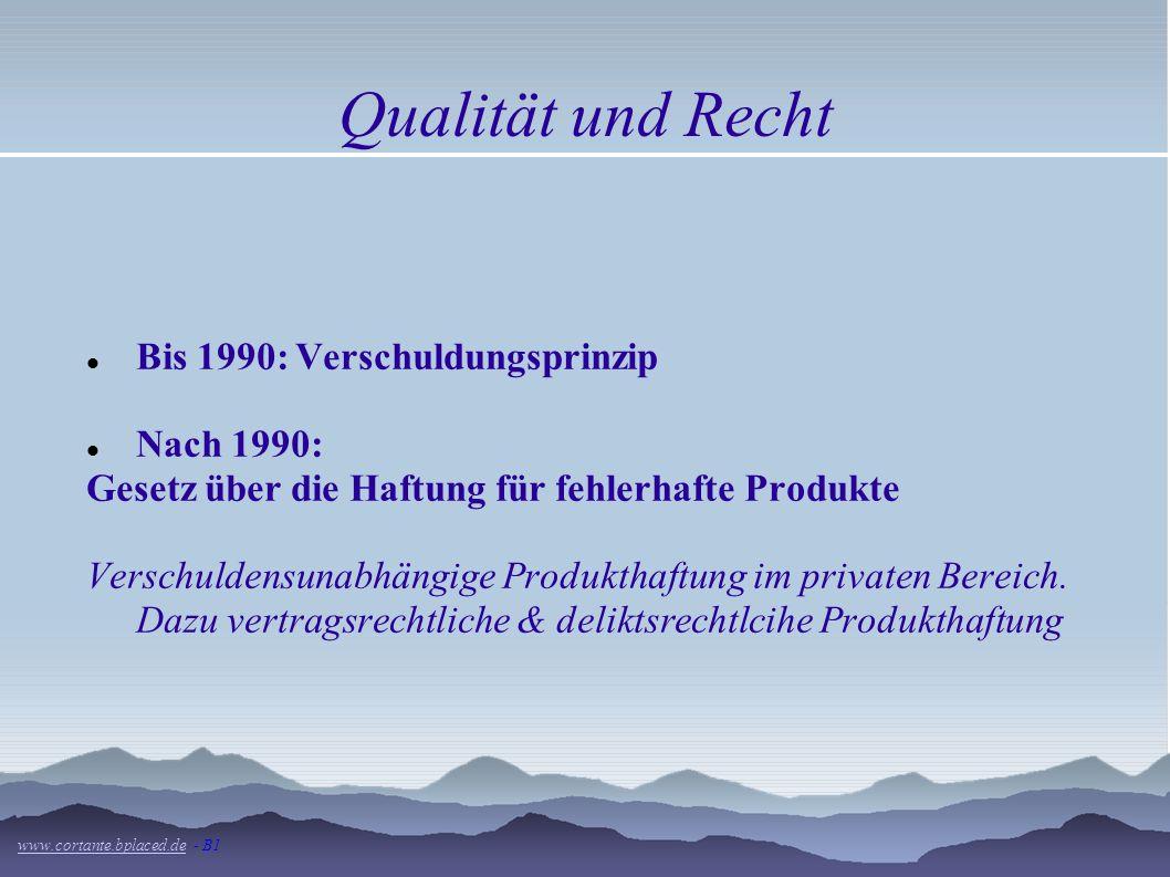 Qualität und Markt 1945-1960 Verkäufermarkt Mangelwirtschaft>>Qualitätsmaßstab wurde vom Produzenten bestimmt Nach 1960: Entwicklung zum Käufermarkt S
