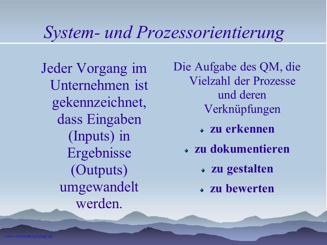 Qualität und Umwelt www.cortante.bplaced.dewww.cortante.bplaced.de - B1 Umweltrelevanz ist zur Zeit kein Bestandteil der Norm, sollte aber im QMH ausg