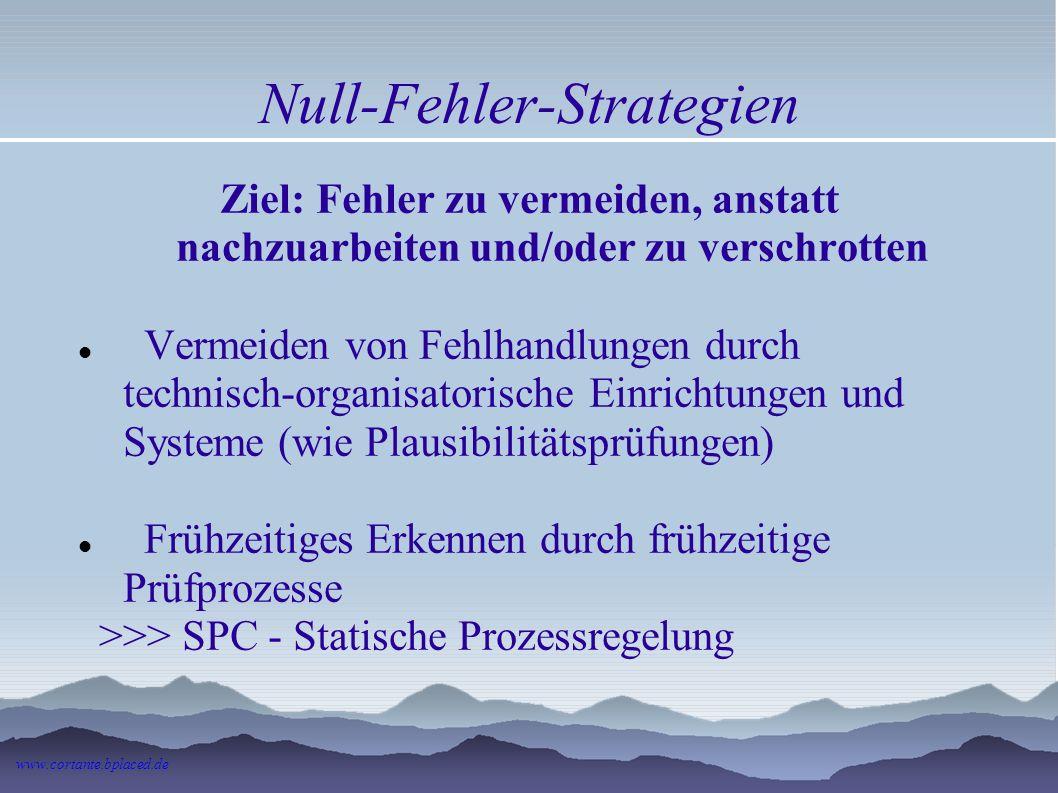 Null-Fehler-Strategien Generelles Qualitätsziel: Produkte oder Leistungen ohne Fehler Drei Arten von Abweichungen: 1) Systematische Abweichungen Versc