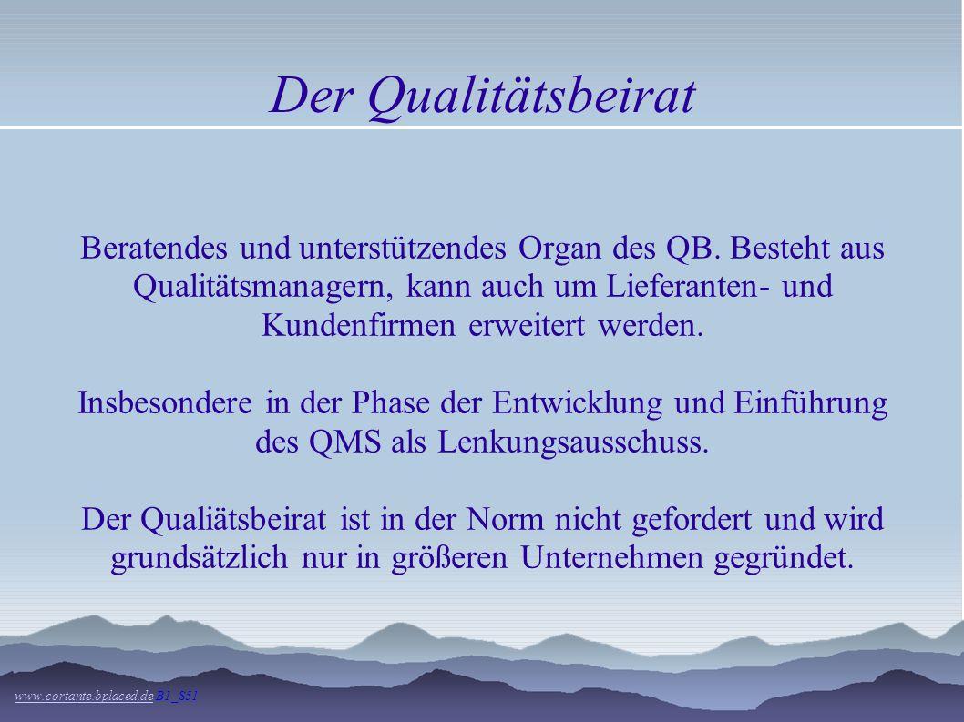 QB - Der Aufgabenumfang Vorsitz Qualitätsbeirat Vorgaben & Kontrolle der Qualitäts- Arbeitsgruppen Mitwirkung bei der Erstellung der Qualitätsziele &