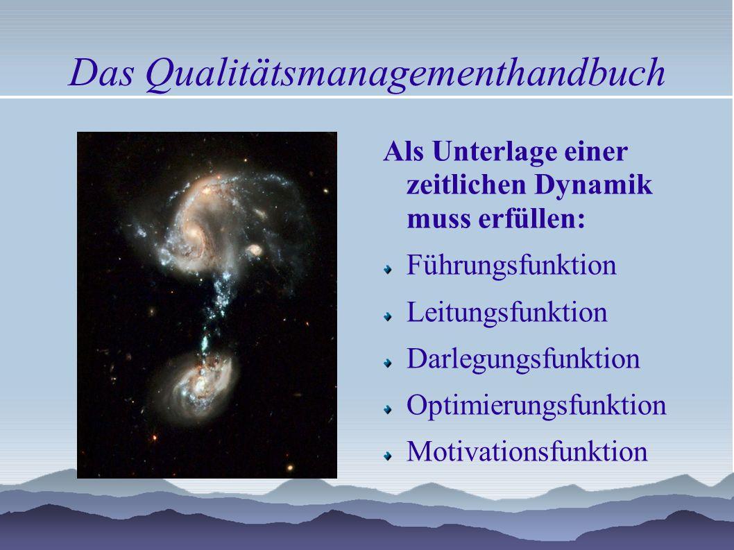 Das Qualitätsmanagementhandbuch Das QMH beschreibt das im Unternehmen bestehende und wirkende QMS Gemäß der Gliederung der Norm ISO9001 und den Anford