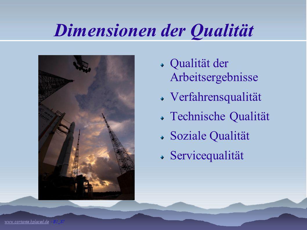 Dimensionen der Qualität www.cortante.bplaced.dewww.cortante.bplaced.de - B1_S7 Qualität der Arbeitsergebnisse Verfahrensqualität Technische Qualität Soziale Qualität Servicequalität