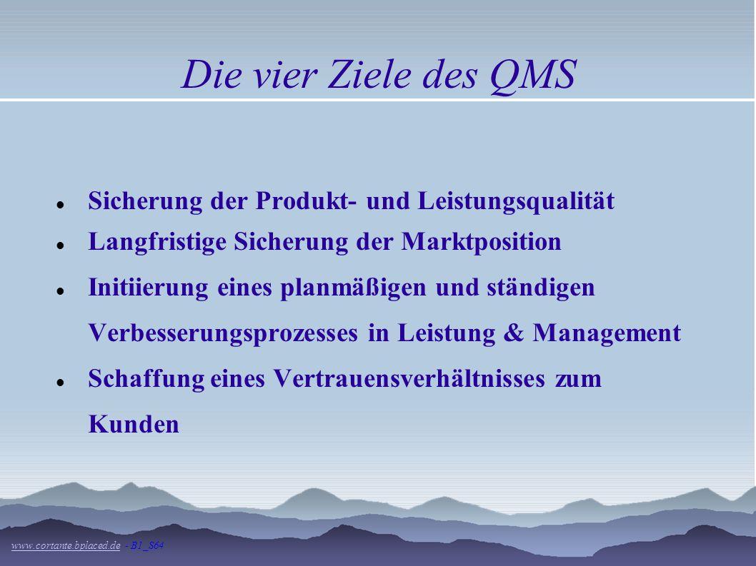 QMS - Personelle Anforderungen Engagement der obersten Leitung Q-Beauftragter der obersten Leitung Befähigung der Leiter & Mitarbeiter Seminare Untern