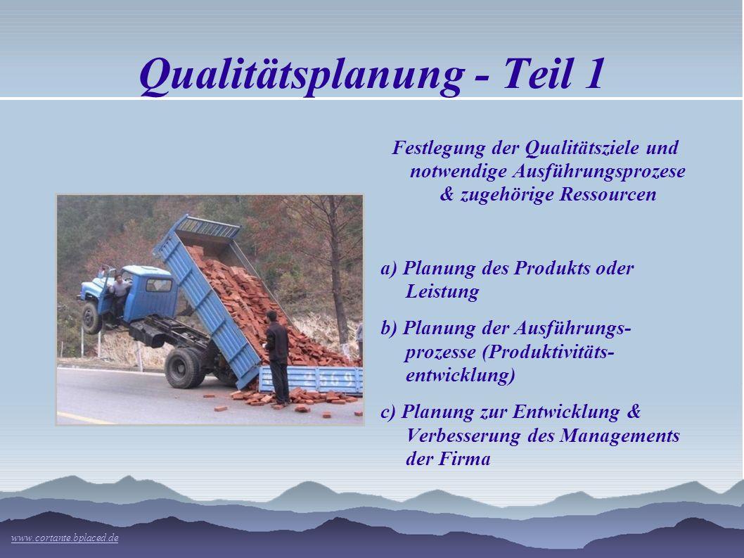 Qualitätsplanung - Teil 1 www.cortante.bplaced.de Festlegung der Qualitätsziele und notwendige Ausführungsprozese & zugehörige Ressourcen a) Planung des Produkts oder Leistung b) Planung der Ausführungs- prozesse (Produktivitäts- entwicklung) c) Planung zur Entwicklung & Verbesserung des Managements der Firma