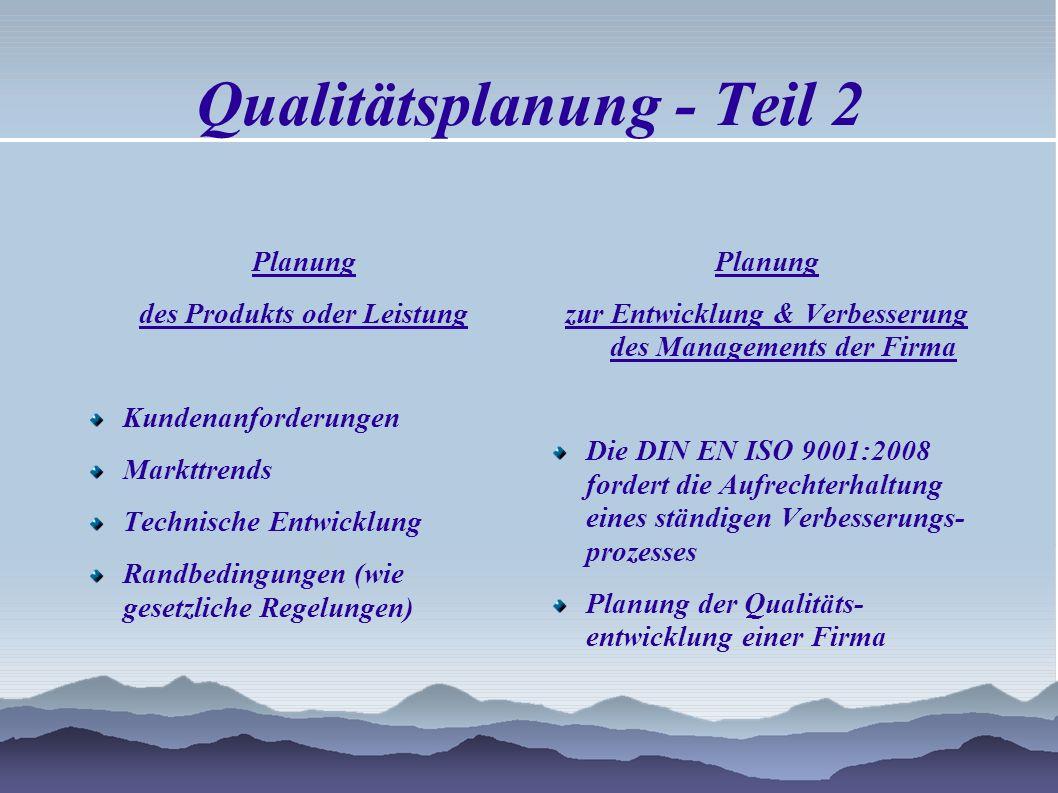 Qualitätsplanung - Teil 2 Planung des Produkts oder Leistung Kundenanforderungen Markttrends Technische Entwicklung Randbedingungen (wie gesetzliche Regelungen) Planung zur Entwicklung & Verbesserung des Managements der Firma Die DIN EN ISO 9001:2008 fordert die Aufrechterhaltung eines ständigen Verbesserungs- prozesses Planung der Qualitäts- entwicklung einer Firma