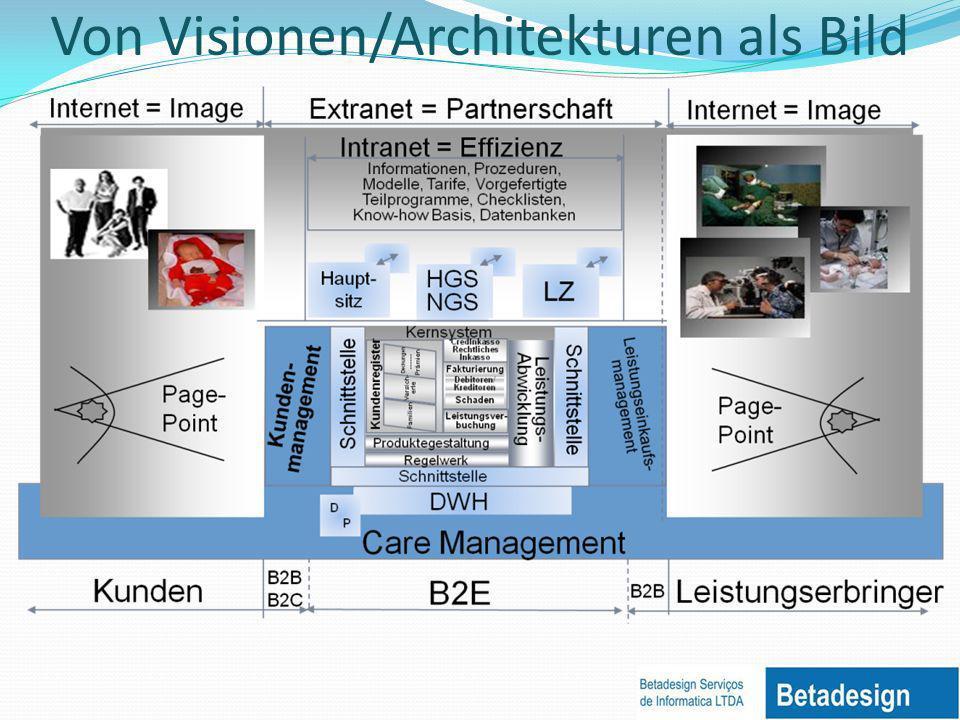 Von Visionen/Architekturen als Bild