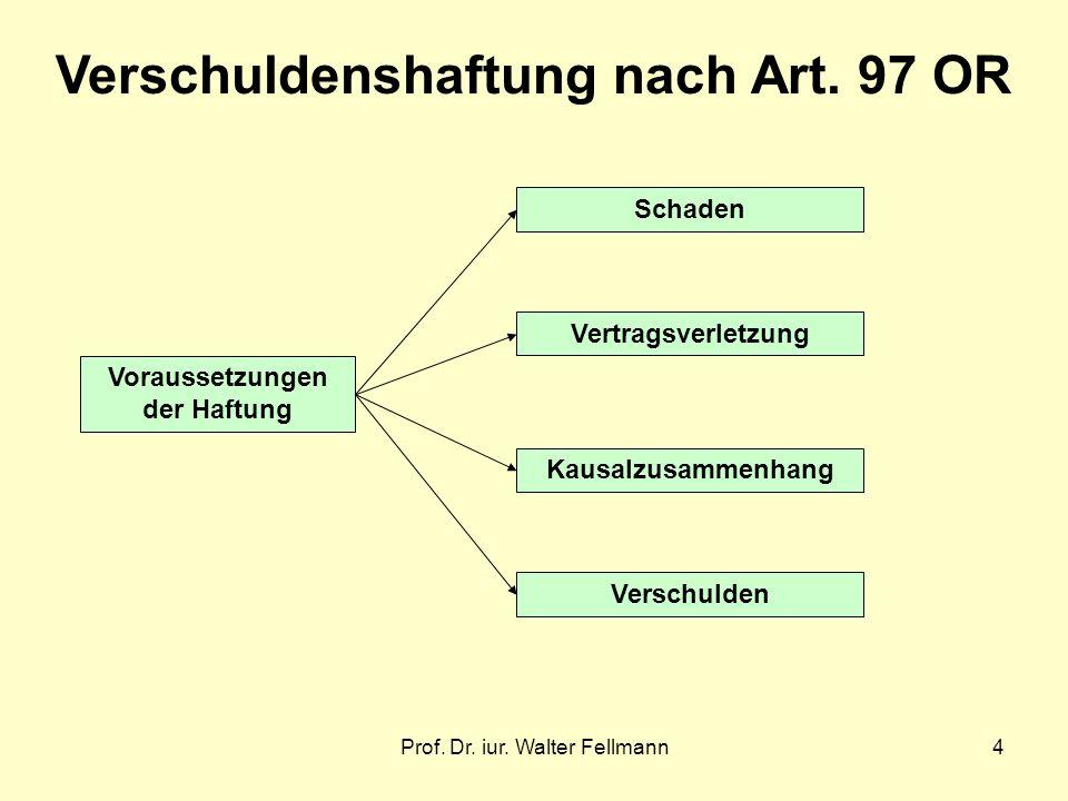 Prof.Dr. iur. Walter Fellmann4 Voraussetzungen der Haftung Verschuldenshaftung nach Art.