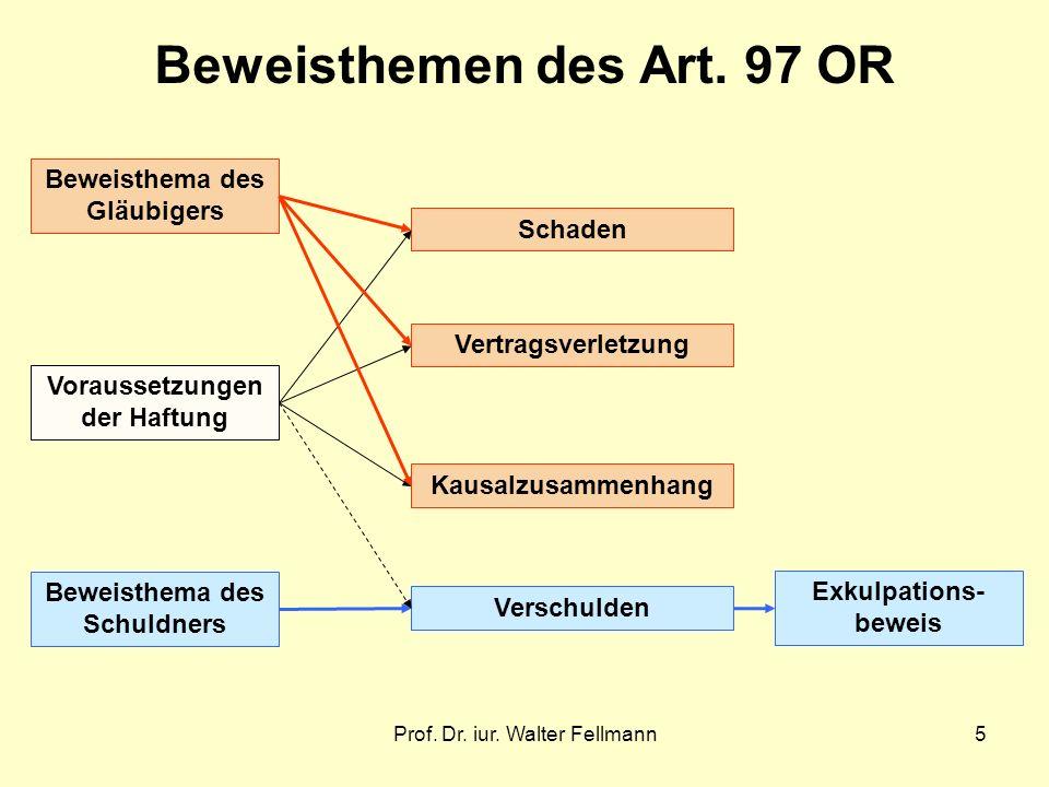 Prof.Dr. iur. Walter Fellmann5 Voraussetzungen der Haftung Beweisthemen des Art.