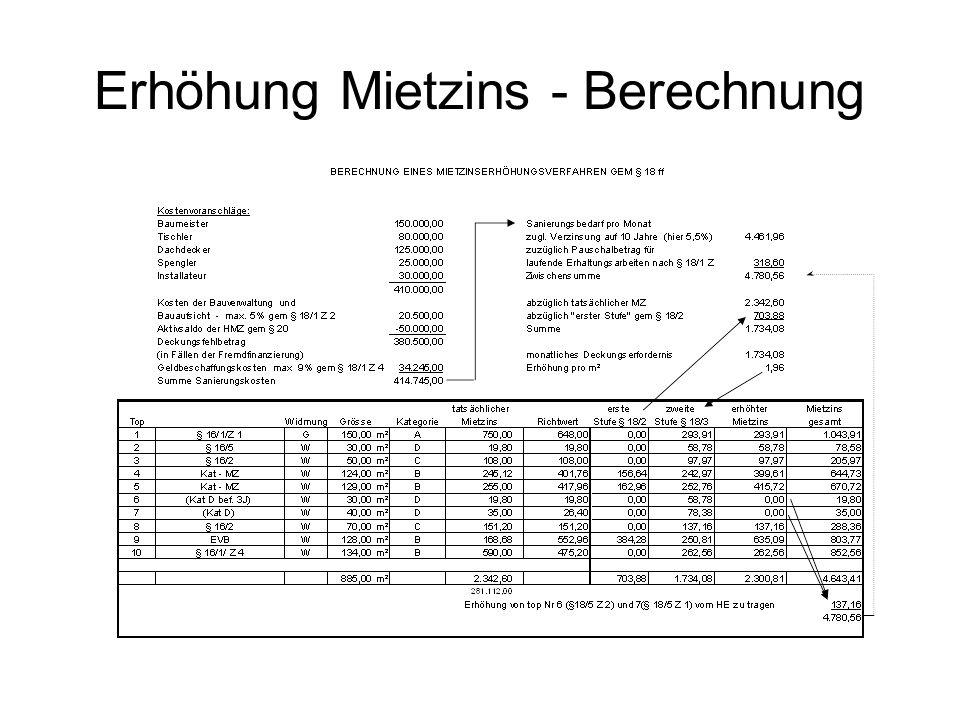 Erhöhung Mietzins - Berechnung