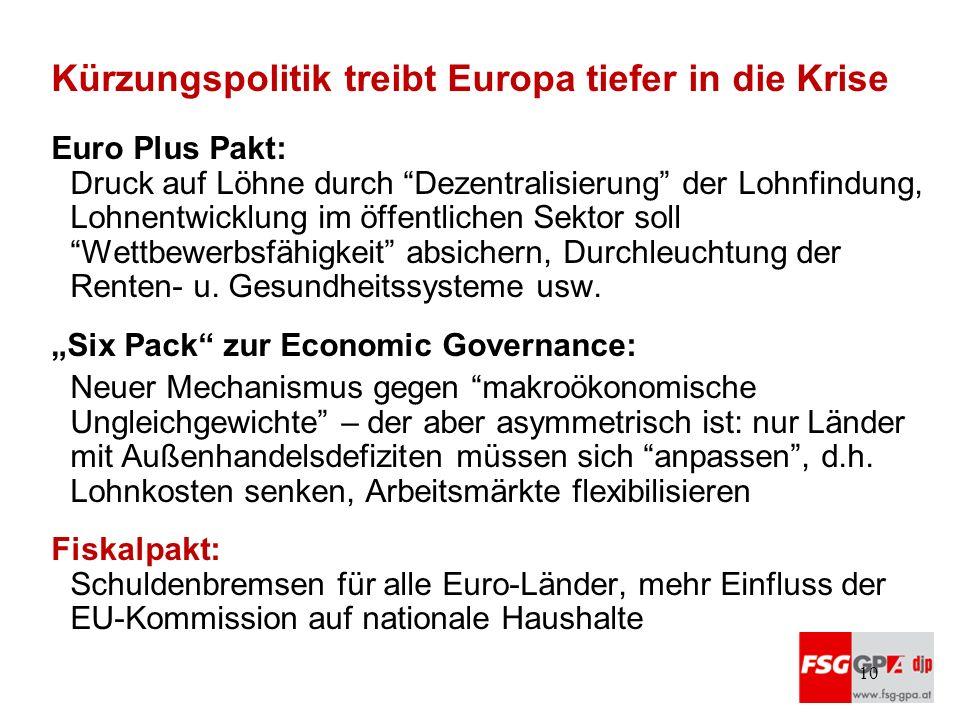 Kürzungspolitik treibt Europa tiefer in die Krise Euro Plus Pakt: Druck auf Löhne durch Dezentralisierung der Lohnfindung, Lohnentwicklung im öffentli