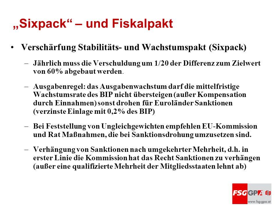 12 Sixpack – und Fiskalpakt Verschärfung Stabilitäts- und Wachstumspakt (Sixpack) –Jährlich muss die Verschuldung um 1/20 der Differenz zum Zielwert v