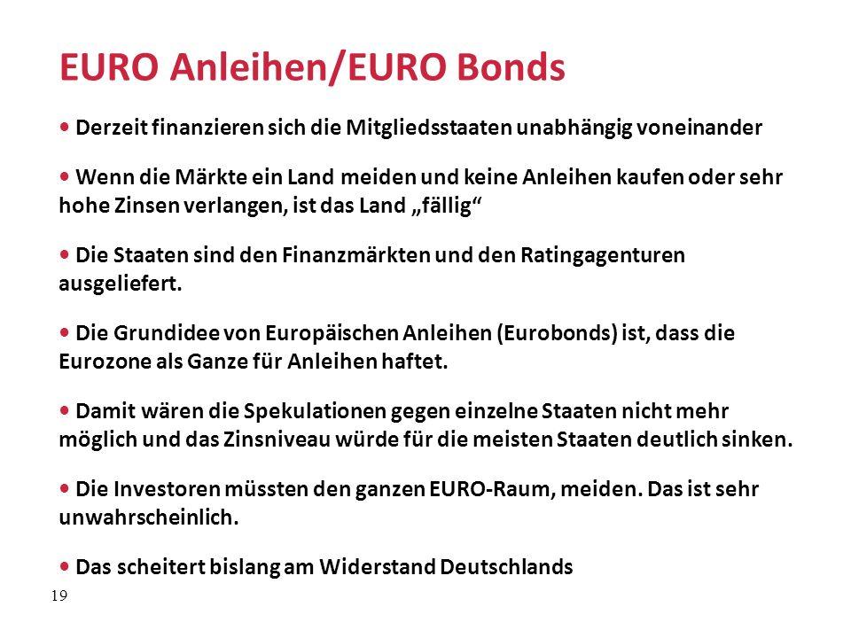 EURO Anleihen/EURO Bonds Derzeit finanzieren sich die Mitgliedsstaaten unabhängig voneinander Wenn die Märkte ein Land meiden und keine Anleihen kaufe