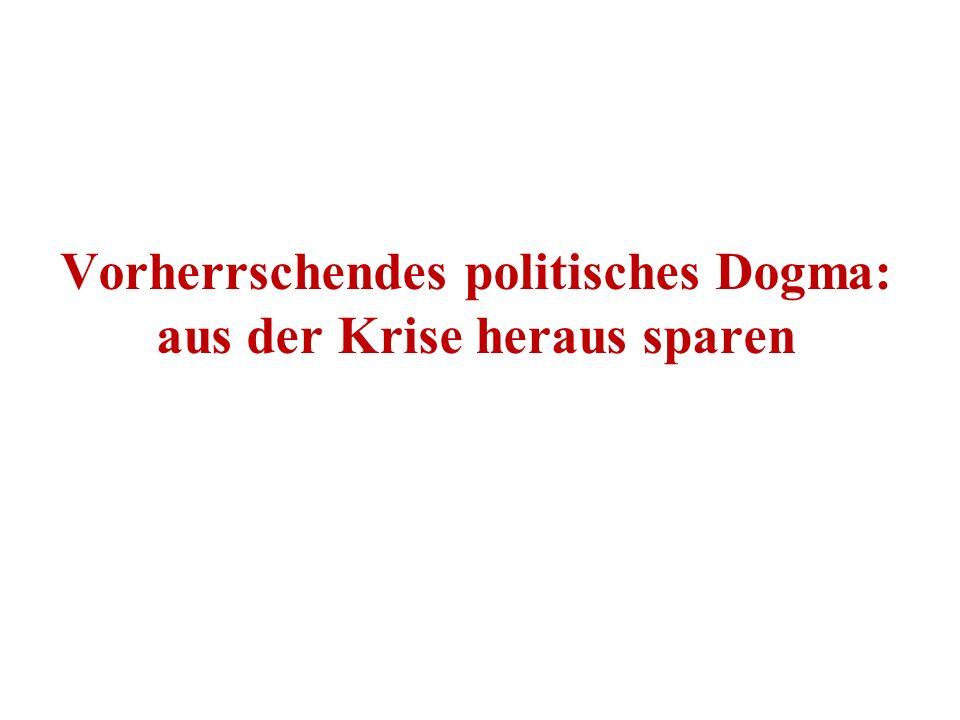 Vorherrschendes politisches Dogma: aus der Krise heraus sparen