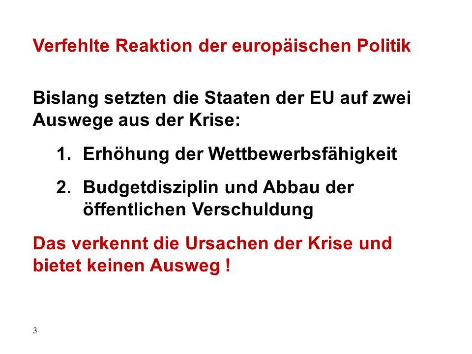 Verfehlte Reaktion der europäischen Politik Bislang setzten die Staaten der EU auf zwei Auswege aus der Krise: 1.Erhöhung der Wettbewerbsfähigkeit 2.B