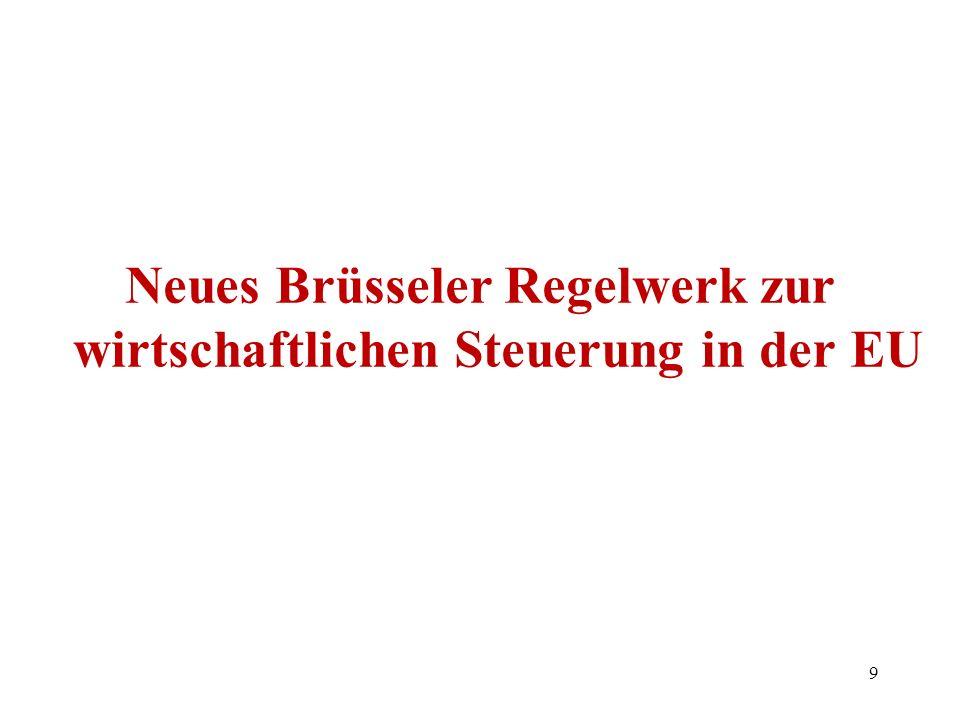 Neues Brüsseler Regelwerk zur wirtschaftlichen Steuerung in der EU 9