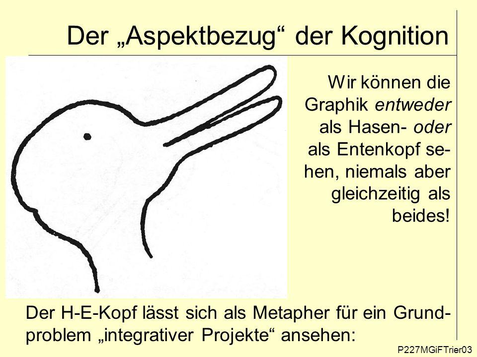Der Aspektbezug der Kognition P227MGiFTrier03 Wir können die Graphik entweder als Hasen- oder als Entenkopf se- hen, niemals aber gleichzeitig als bei