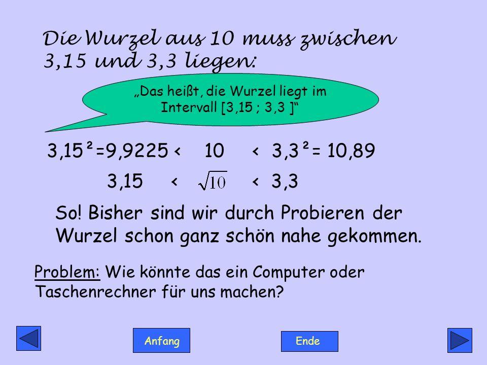 Anfang Ende Die Wurzel aus 10 muss zwischen 3,15 und 3,3 liegen: Das heißt, die Wurzel liegt im Intervall [3,15 ; 3,3 ] 3,15²=9,9225 < 10 < 3,3²= 10,8