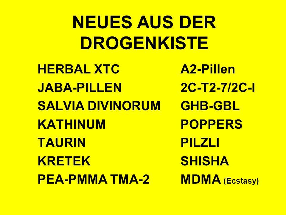 NEUES AUS DER DROGENKISTE HERBAL XTC A2-Pillen JABA-PILLEN 2C-T2-7/2C-I SALVIA DIVINORUM GHB-GBL KATHINUM POPPERS TAURINPILZLI KRETEKSHISHA PEA-PMMA T