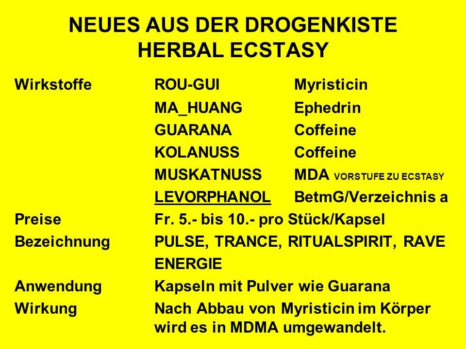 NEUES AUS DER DROGENKISTE POPPERS WirkstoffeIso-Buthyl-Nitrit oder Amyl-Nitrit PreiseFr.
